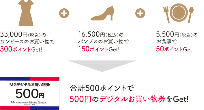 Get 500 yen digital shopping voucher with a total of 500 points!